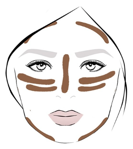 How to apply bronzer by striping method
