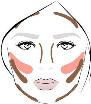 How to apply blush and bronzer together demo