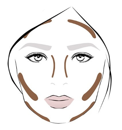 How to apply bronzer by contour method